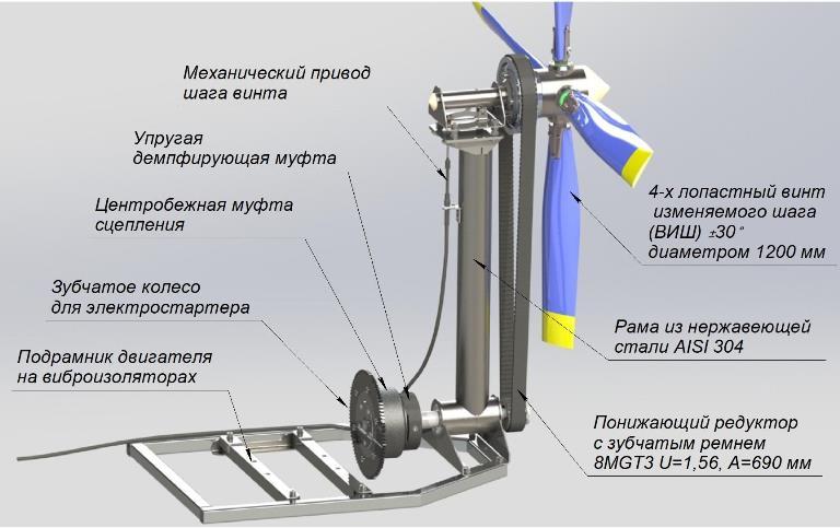 Винтомоторная установка с ВИШ для СПВ